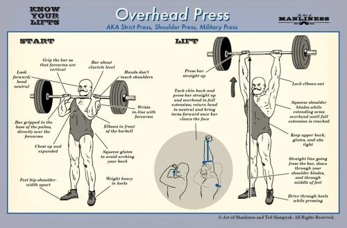 Overhead-Press-1