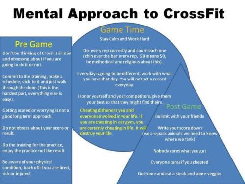 crossfit-mental