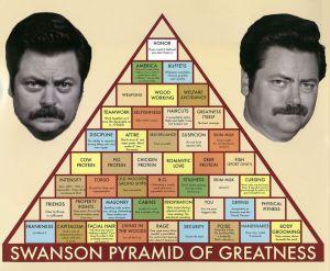 swansonpyramid